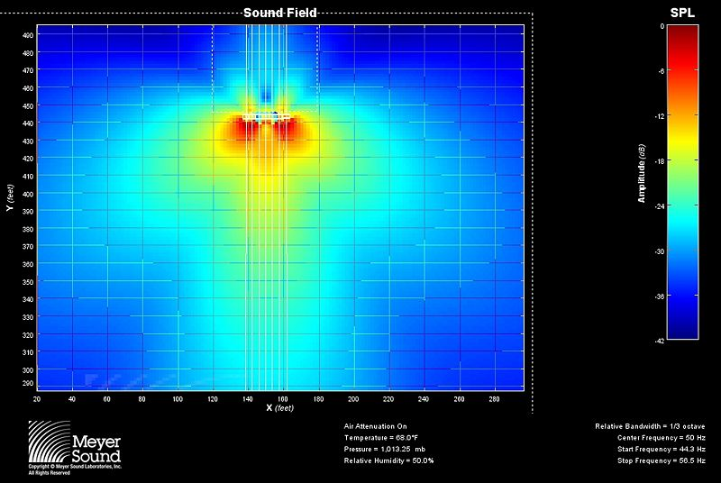 Image:Cardioid sub 50hz no side.jpg